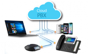 7 reasons why you should prefer Cloud PBX over Onsite PBX